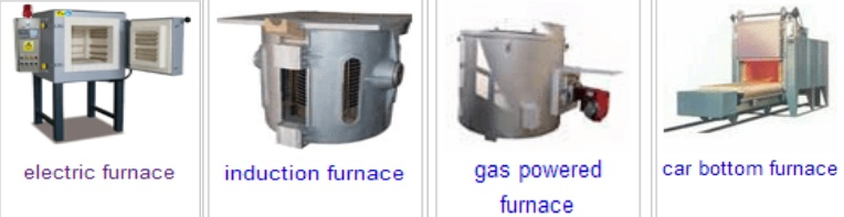 high tempature furnace